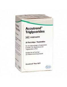 ACCUTREND Triglicéridos, Ref.: 11538144016, Caja 25 tiras